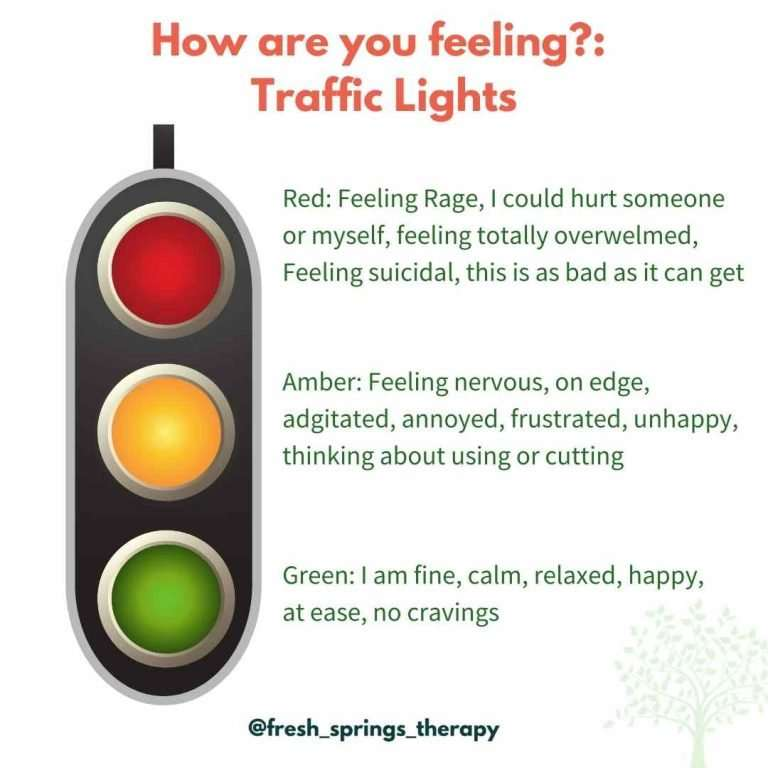 How are you feeling - traffic lights